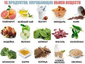Полезные продукты для организма