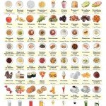Калорийность продуктов в картинках