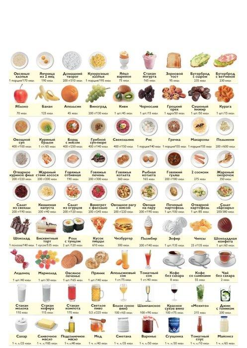 рецепты салата с кукурузой