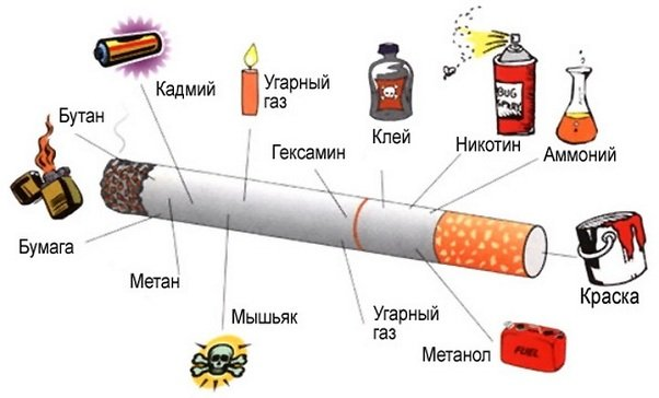 Бросить курить навсегда — прочти и сделай!