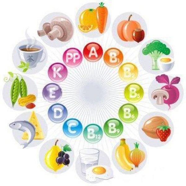 Основные питательные вещества для ребенка