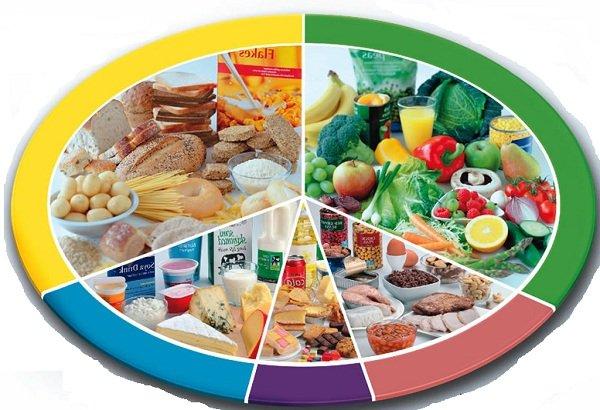Здоровое и правильное питание для всей семьи, взрослых и детей.