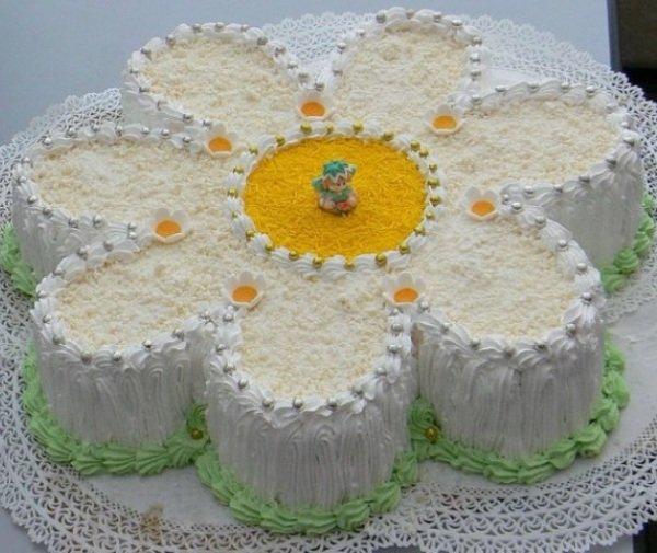 Как выбирать торт - виды тортов.