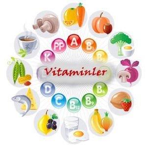 Авитоминоз - какие нужны витамины и микроэлементы