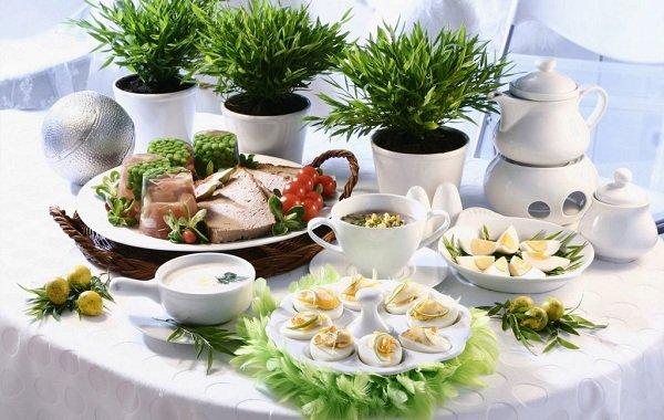 Питание по гороскопу и пристрастие к еде по знакам зодиака.