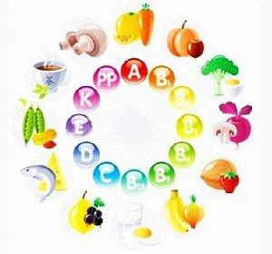 Витамины для кожи есть в простой пище!
