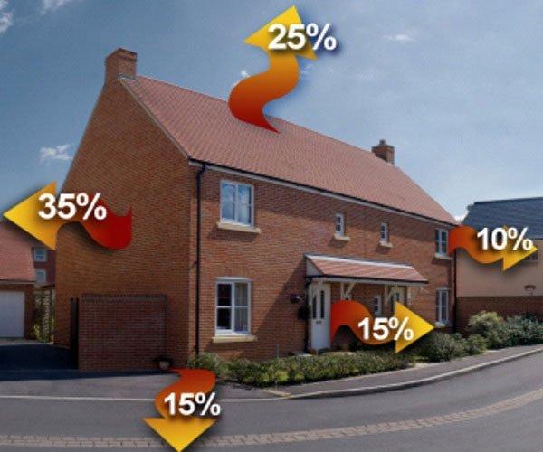 Утепление частного дома - экономим на отоплении