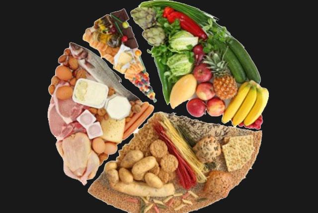 Жиры, белки, углеводы.