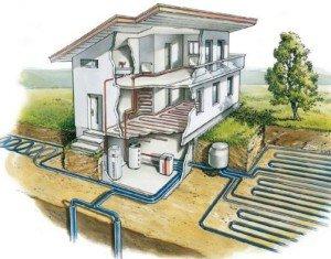 Геотермальные отопительные системы для дома