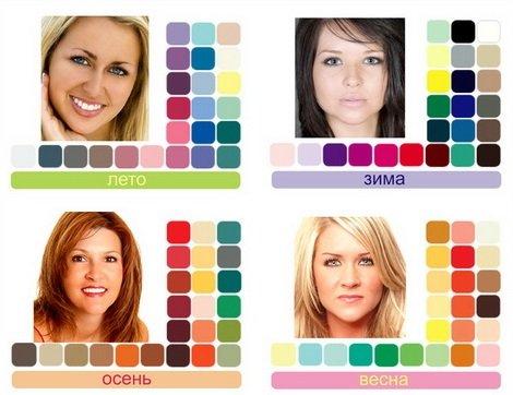 Как правильно определять цветотип