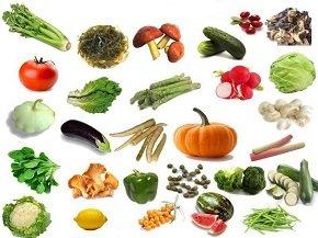Самые низкокалорийные продукты - список