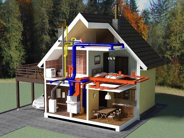Качественное и надежное отопление для частного дома