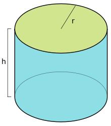 cilindr-v-matematike-prostoe-obyasnenie