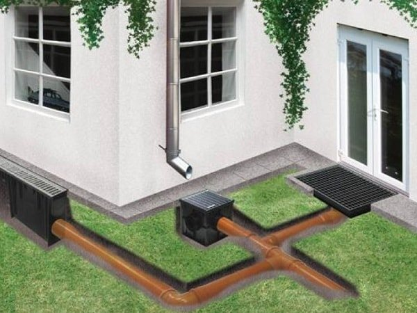 Ливневая канализация в частном доме своими руками