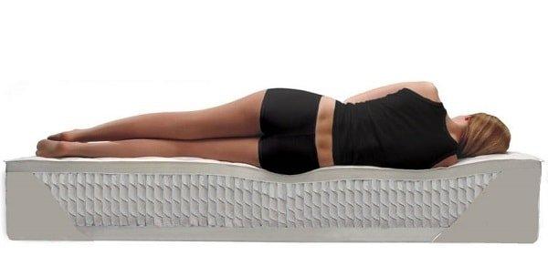 Матрасы и кровати дляздоровья спины