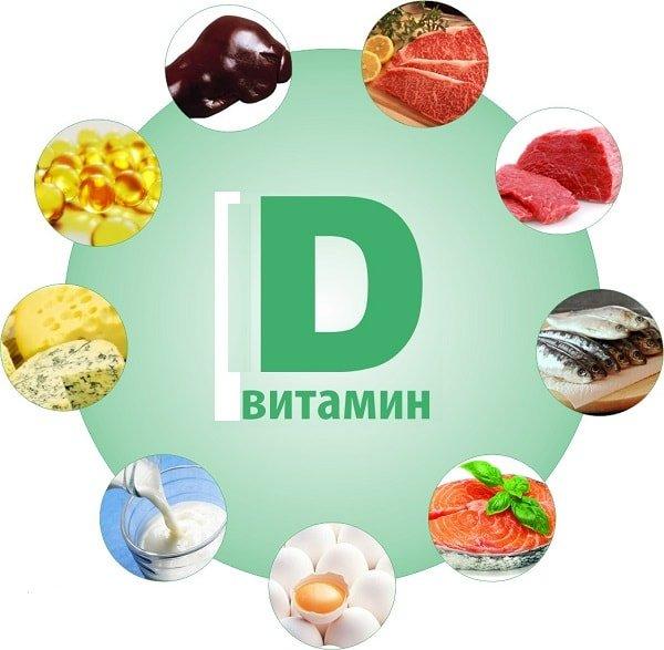 Витамин Д - удивительные факты, которые вы не знали