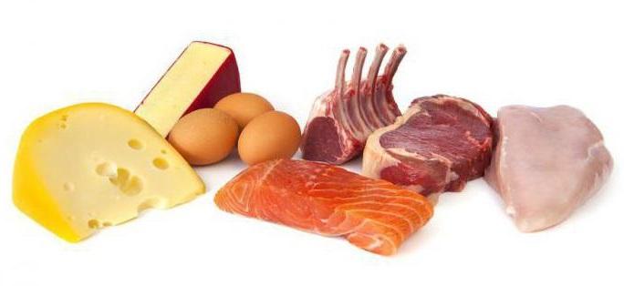 Насыщенные жирные кислоты в продуктах.