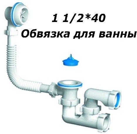 Что такое обвязка для ванны?