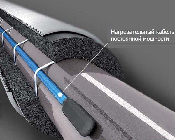 Обогрев труб греющим кабелем – монтаж и виды кабелей