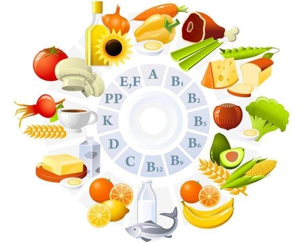 Витамины, минералы и микроэлементы для здоровья