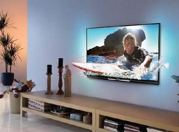 Какой выбрать телевизор – CRT, LCD, LED или PLASMA?