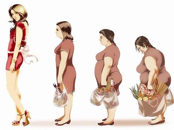Самая легкая диета для похудения