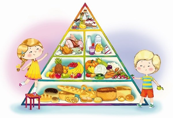 Пирамида меню дошкольника